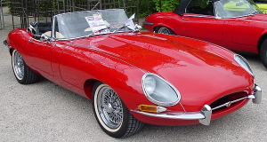 Classic Cars lead the way, with a 242 times Return on Investment